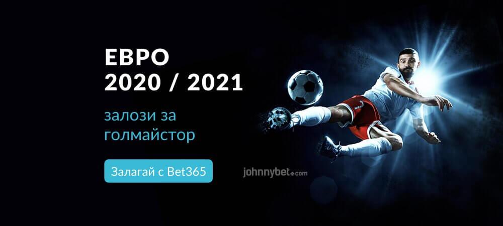 Залози за голмайстор на Евро 2020 / 2021