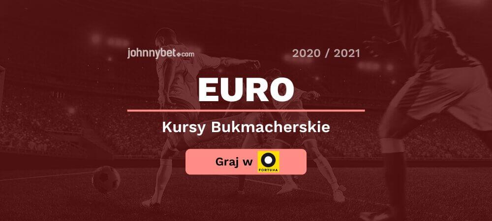 Euro 2020 / 2021 Kursy Bukmacherskie