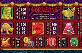 5 Dragons Slot Machine Tips