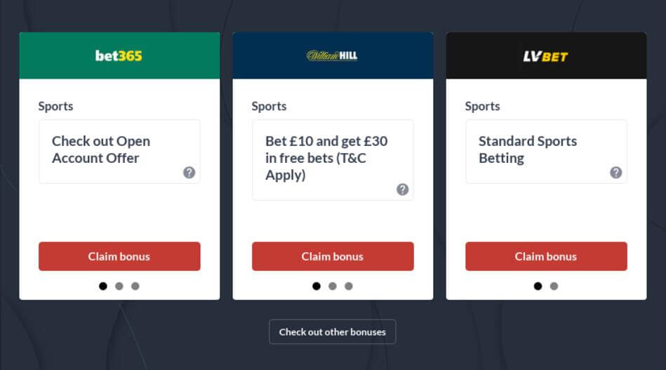 What is Ante-Post Betting?