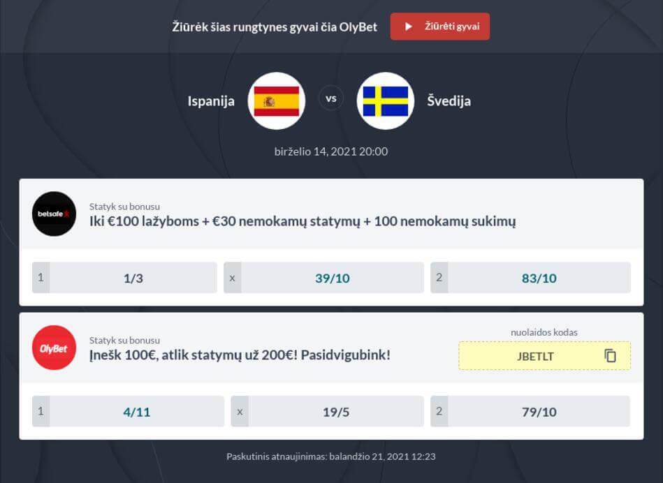Ispanija - Švedija Tiesiogiai