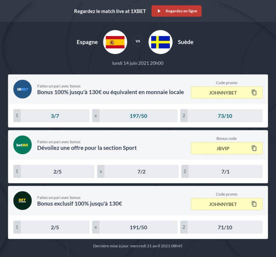 Pronostic Espagne – Suède