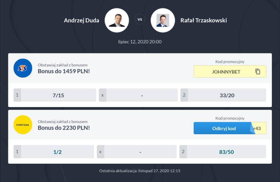 Duda vs Trzaskowski zakłady bukmacherskie