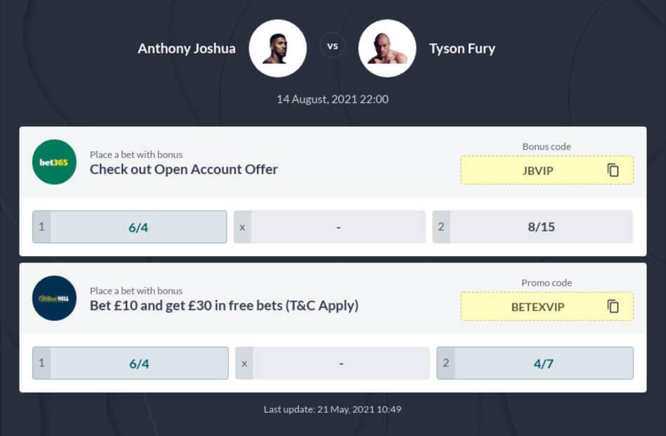 Joshua vs Fury Betting Tips