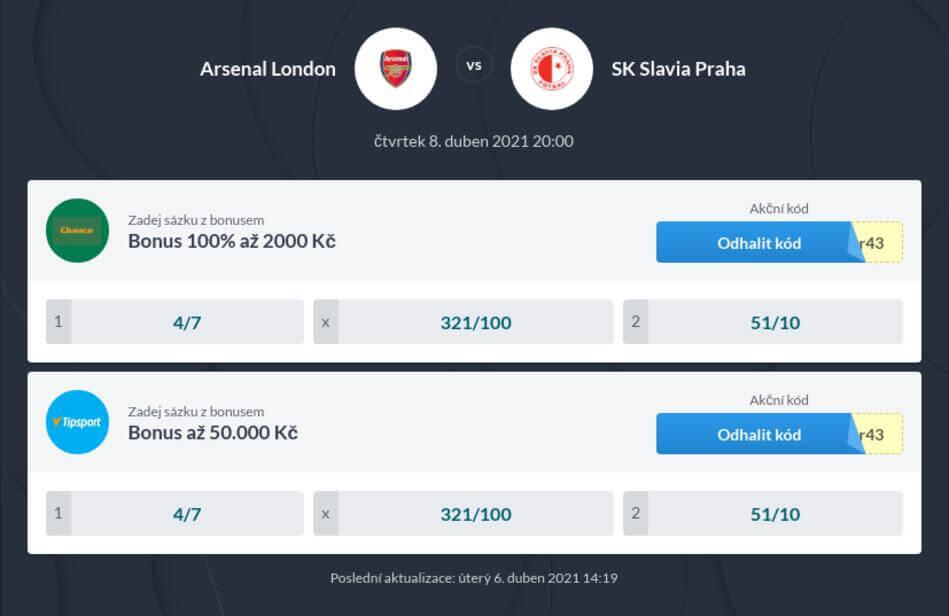 Slavia - Arsenal kurzy