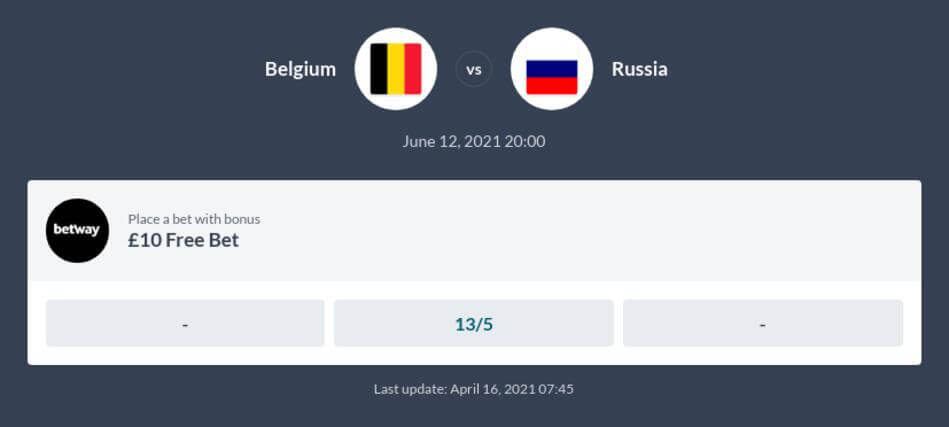 Belgium vs Russia Predictions