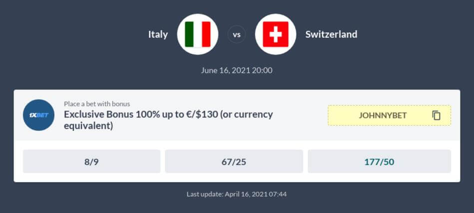 Italy vs Switzerland Predictions