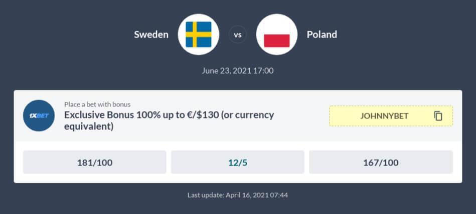 Sweden vs Poland Predictions