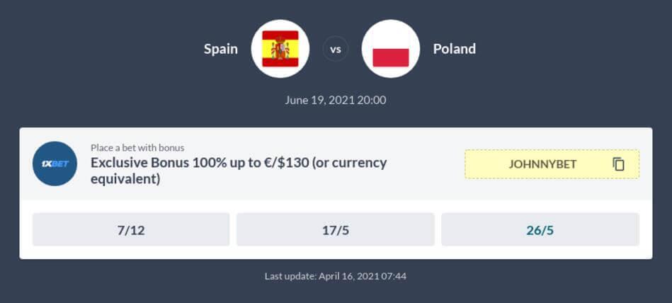 Spain vs Poland Predictions