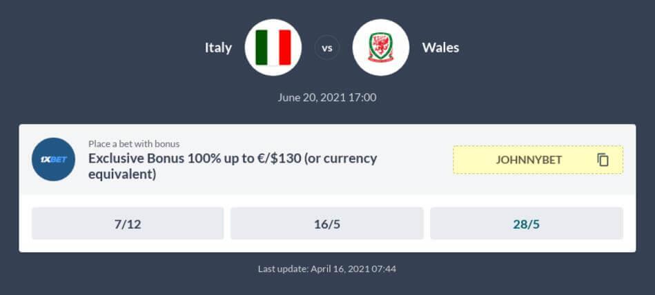 Italy vs Wales Predictions