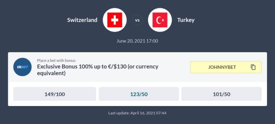 Switzerland vs Turkey Betting Tips