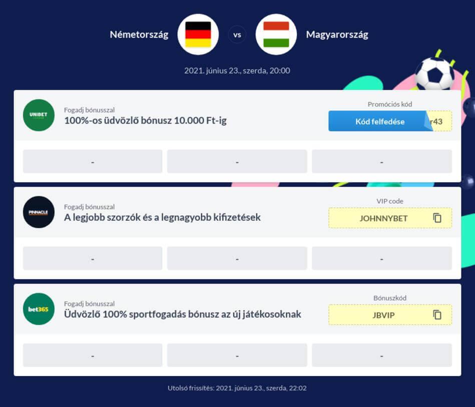 Magyarország - Németország fogadási tippek