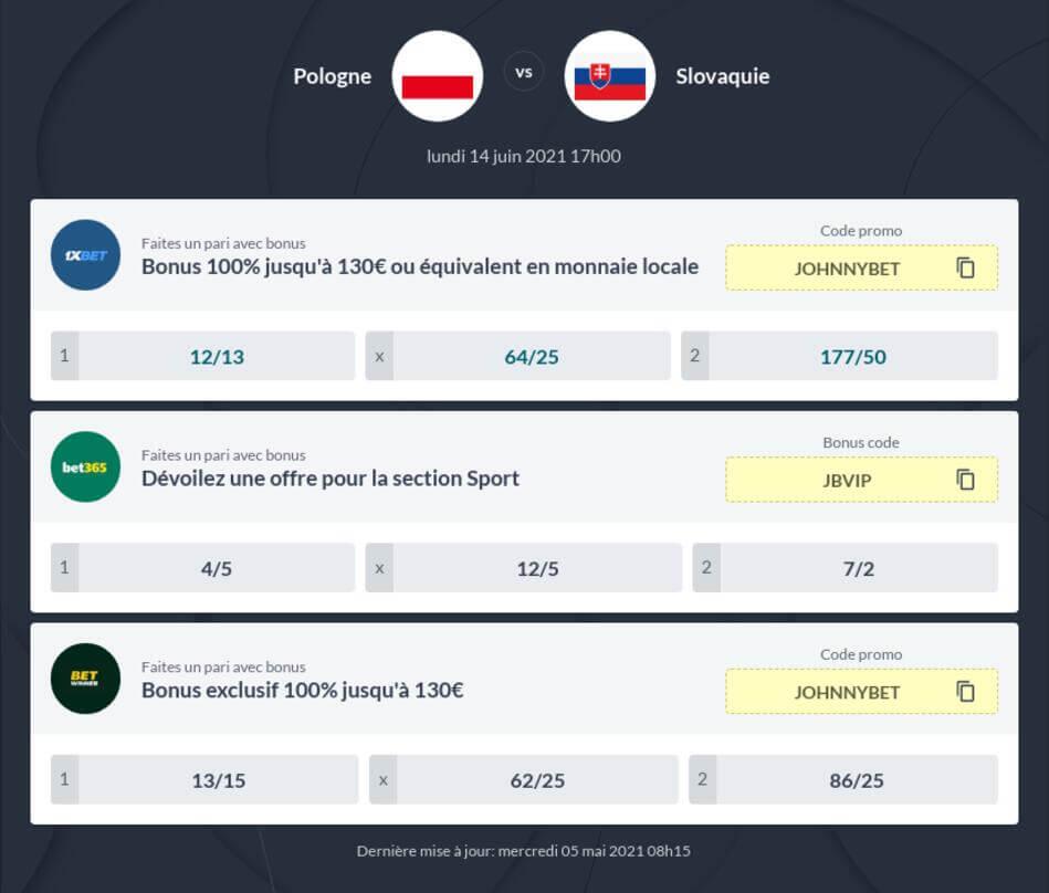 Pronostic Pologne - Slovaquie