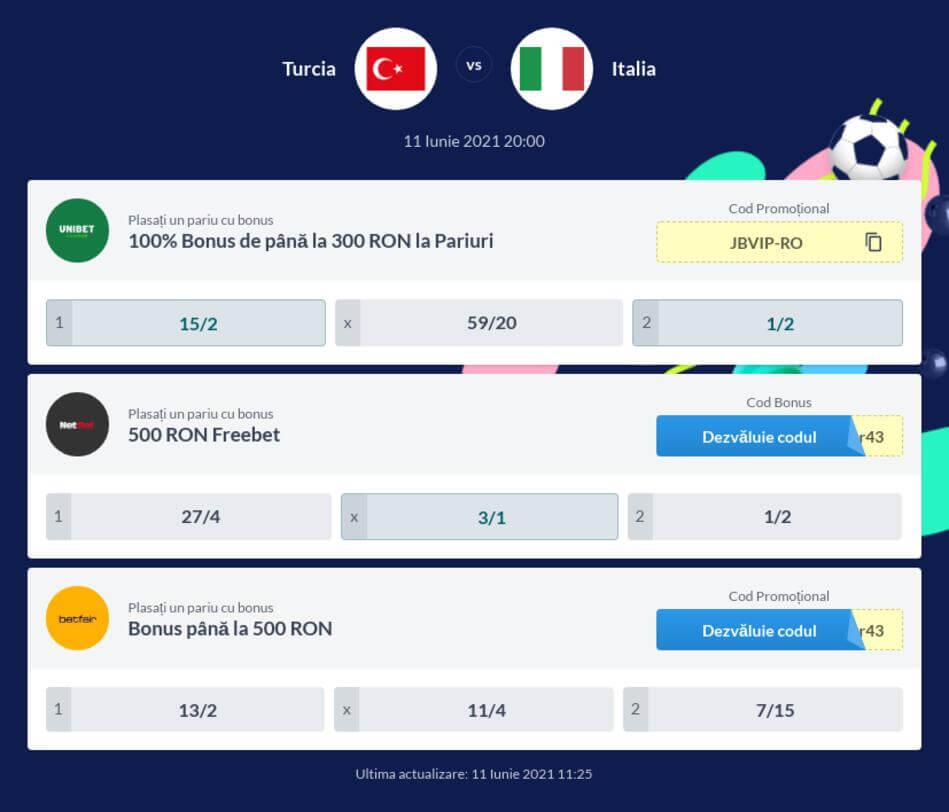 Turcia - Italia Cote de Pariuri