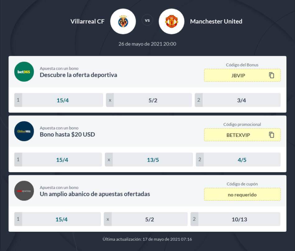 Pronóstico Final Europa League 2021