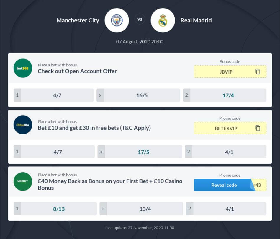 Manchester City vs Real Madrid Predictions