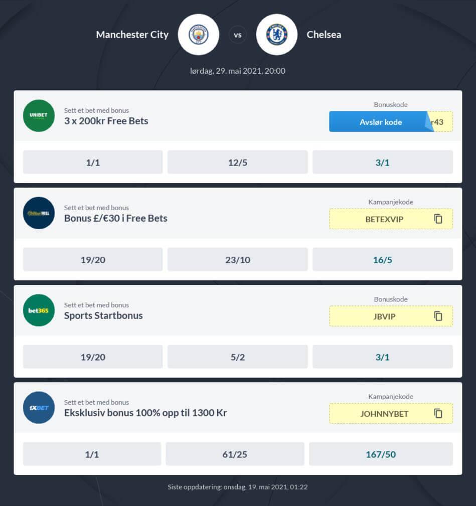 Champions League 2021 Final odds