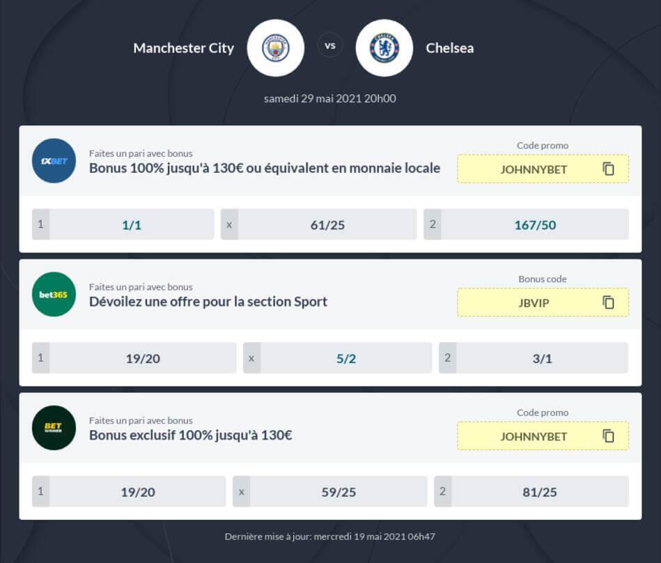 Pronostic Manchester City - Chelsea