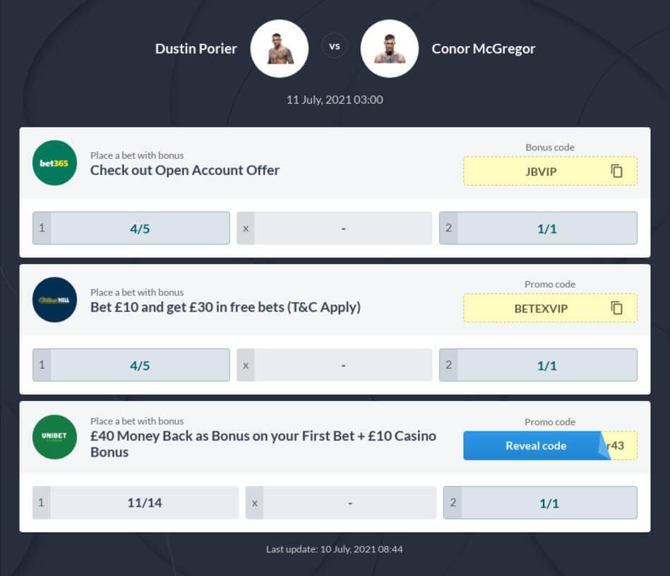 McGregor vs Poirier Betting Tips