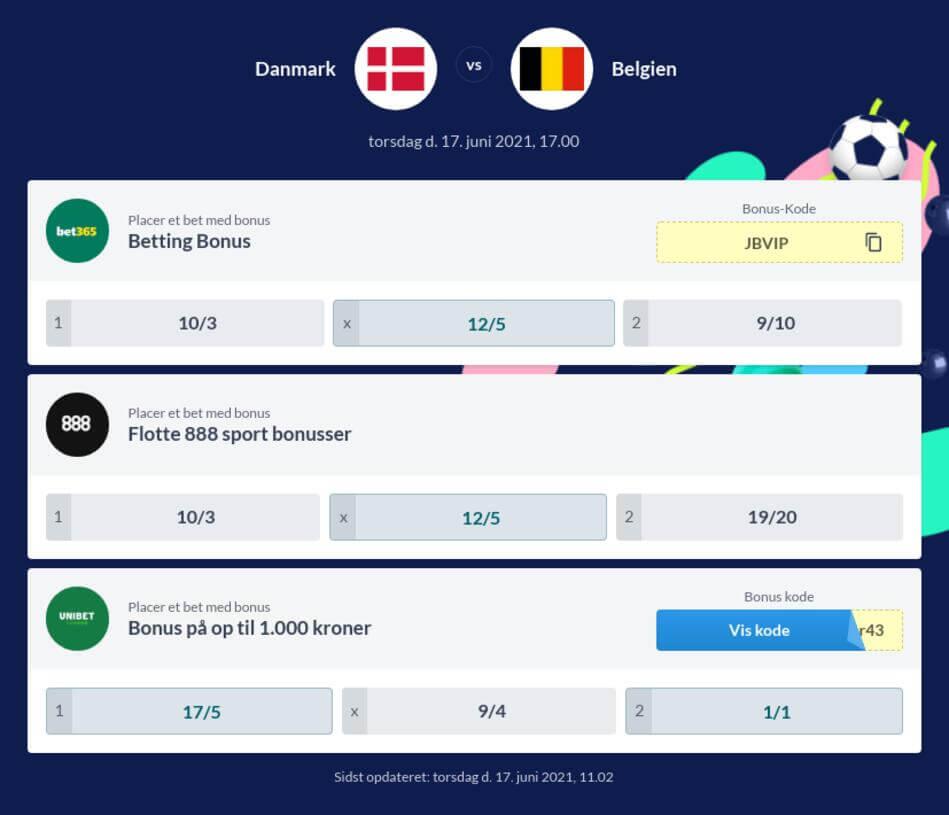 Danmark - Belgien Betting Odds