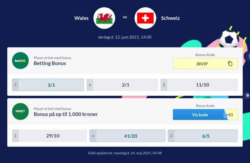 Wales – Schweiz Betting Odds
