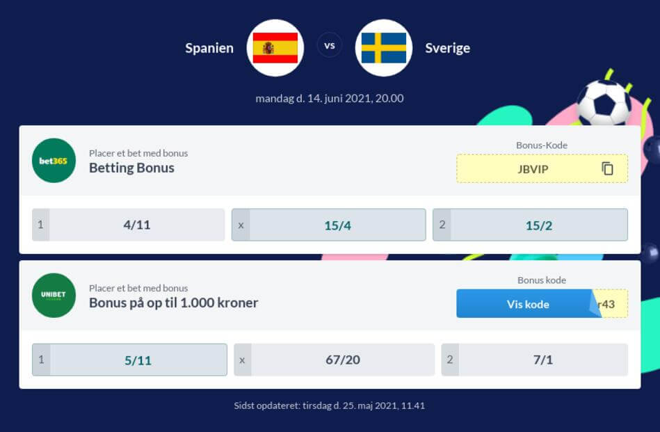 Spanien – Sverige Betting Odds