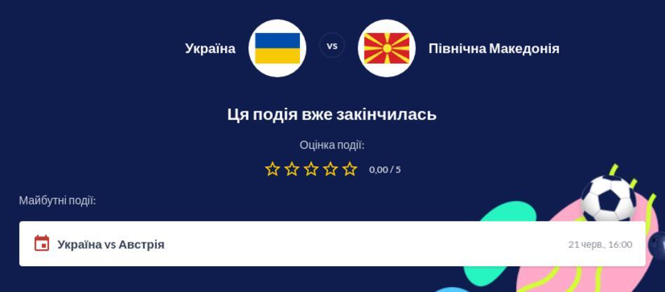 Україна - Північна Македонія Ставки