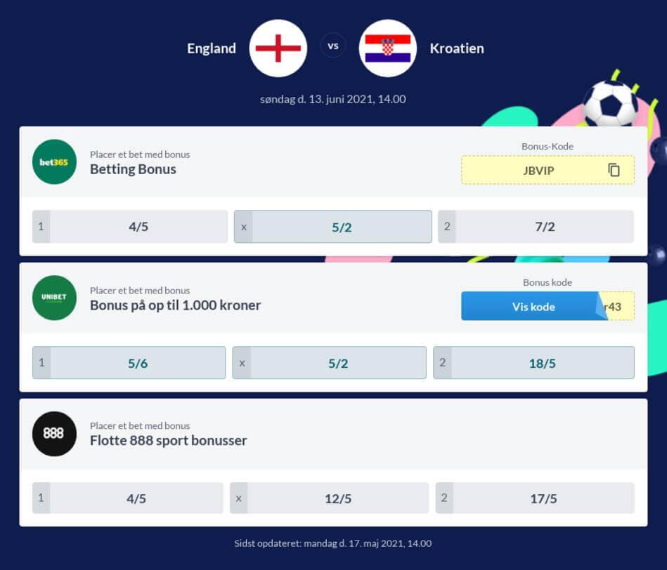 England – Kroatien Betting Odds
