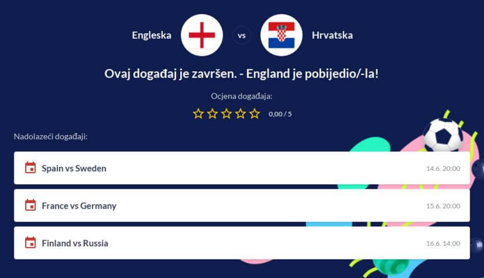 Hrvatska - Engleska Kvote i Prijenos Uživo