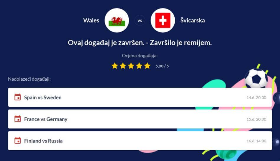 Wales - Švicarska Kvote i Prijenos Uživo