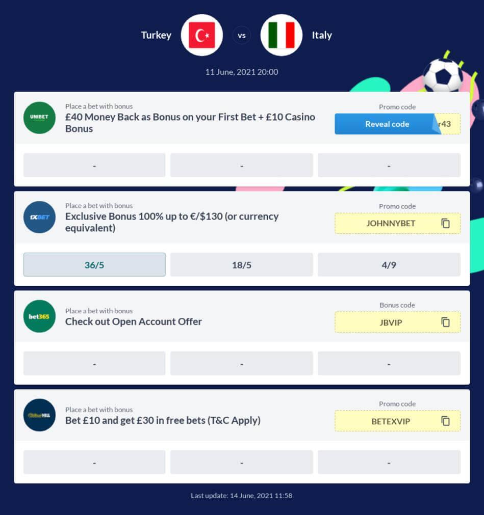 Turkey vs Italy Betting Odds