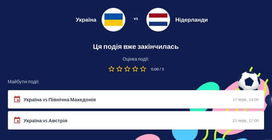 Україна - Нідерланди Коефіцієнти