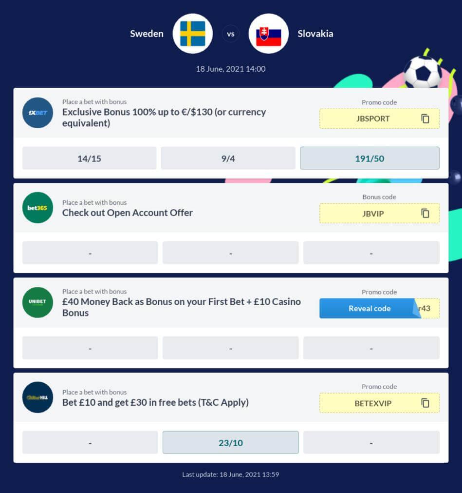 Sweden vs Slovakia Betting Tips