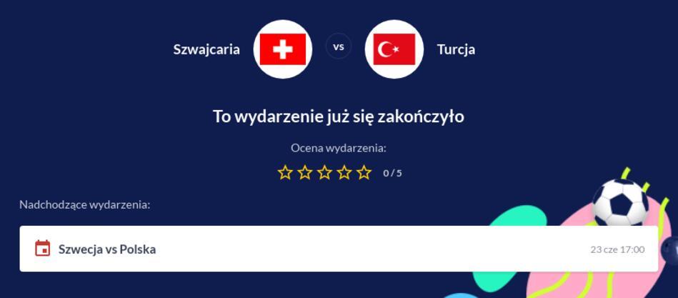 Szwajcaria - Turcja Zakłady Bukmacherskie