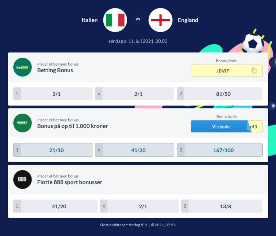 Italien – England Bedste Odds