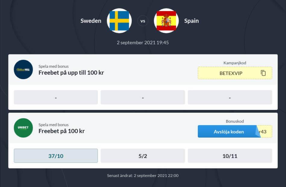 Spanien - Sverige gratis stream och odds
