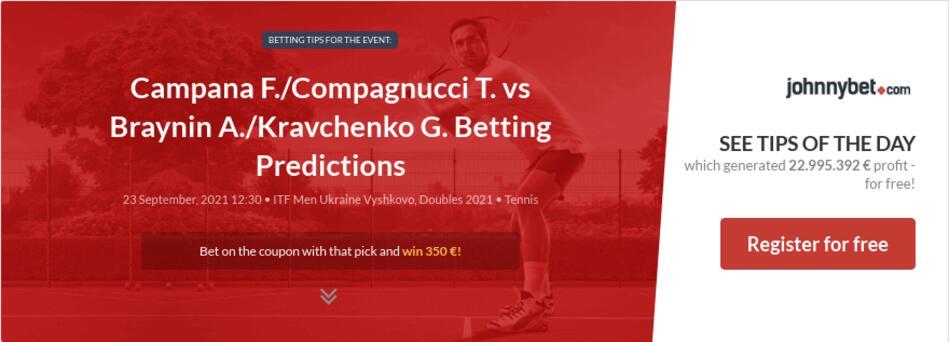 Campana F./Compagnucci T. vs Braynin A./Kravchenko G. Betting Predictions
