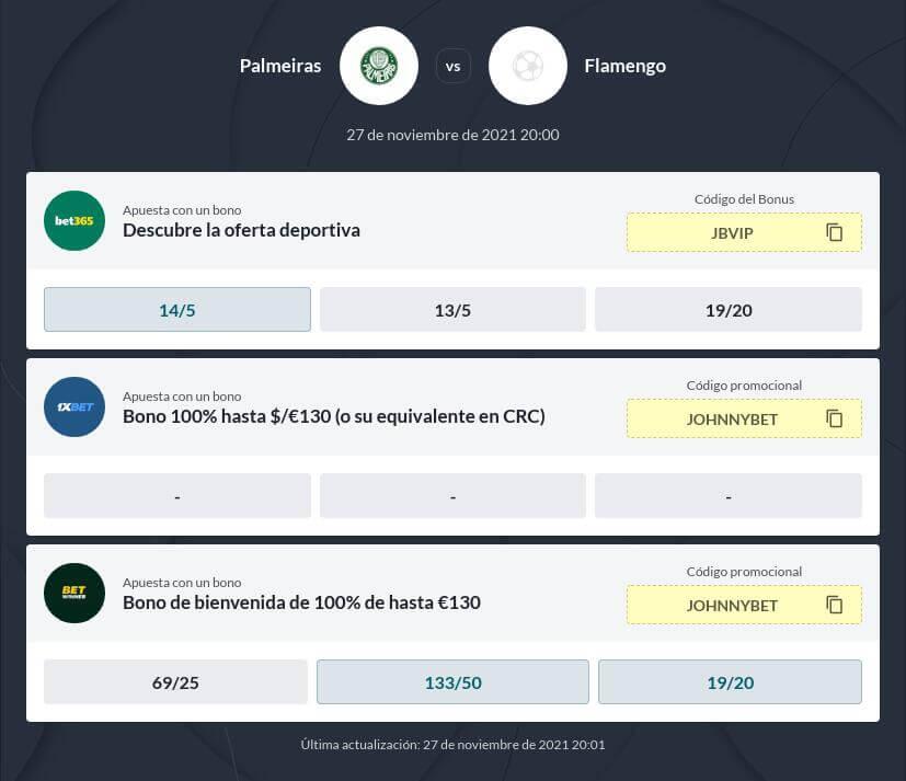 Pronóstico Palmeiras vs Flamengo