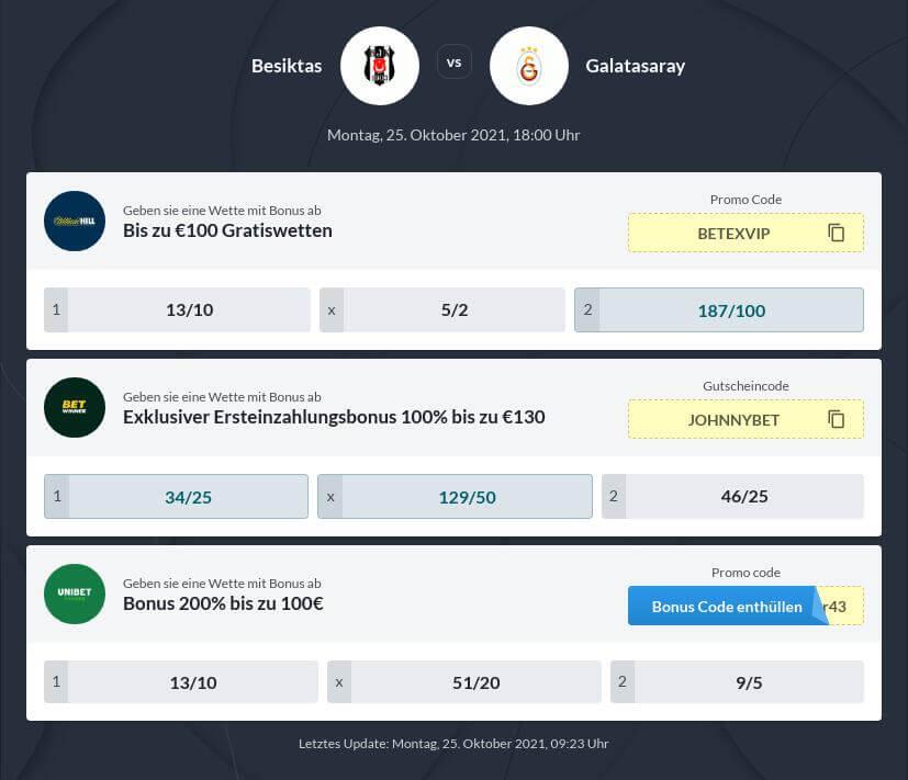 Besiktas - Galatasaray Wettquoten