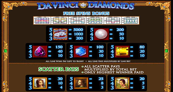 planet 7 casino no deposit bonus codes 2018 Slot