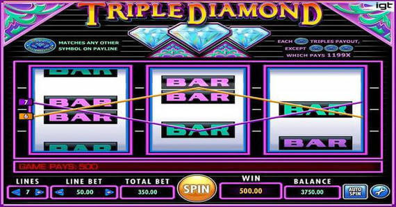 Triple Diamond Slots Free Play
