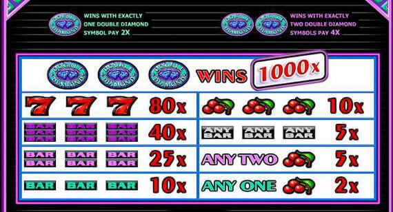 fitzgeralds casino reno Online