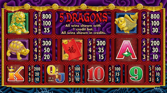 Free Spins Sky Vegas Code - The World's Online Casinos, The Slot
