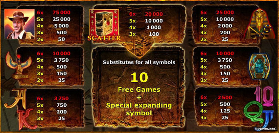 Book Of Ra Deluxe Pc Game